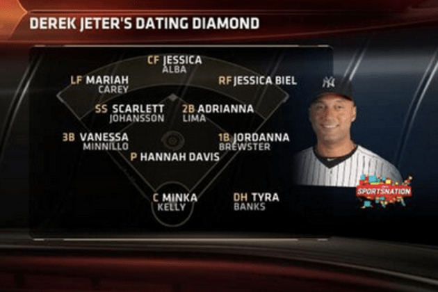 Derek Jeter's Dating History Gets Turned into a Baseball Diamond | Bleacher Report | Latest News, Videos and Highlights