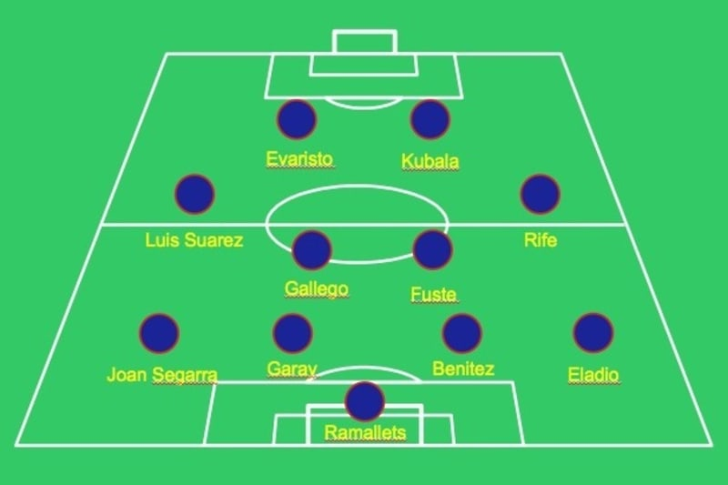 Picking A Best Xi For Every Barcelona Decade Since The 1960s Bleacher Report Latest News Videos And Highlights