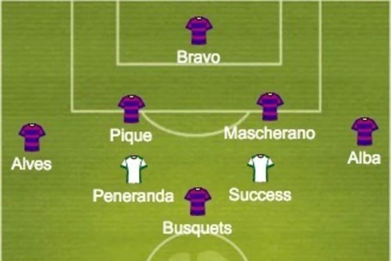 Barcelona Vs Granada Team News Predicted Lineups Live Stream Tv Info Bleacher Report Latest News Videos And Highlights