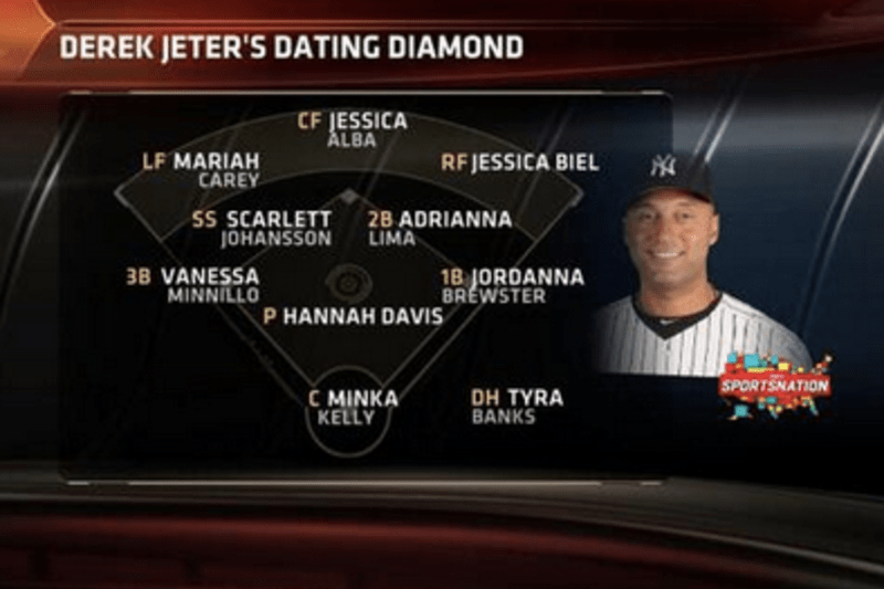 Who is jeter dating is cm punk dating aj lee